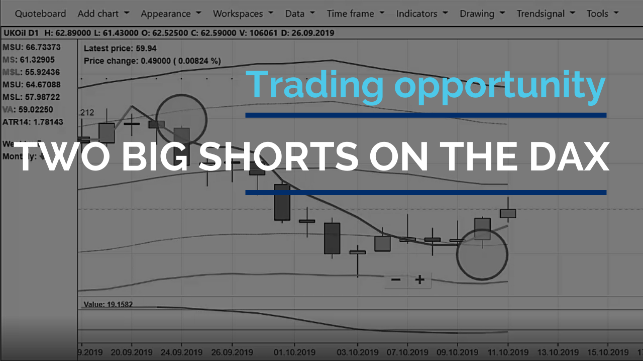 Two big shorts on the DAX, setting up a great days trading