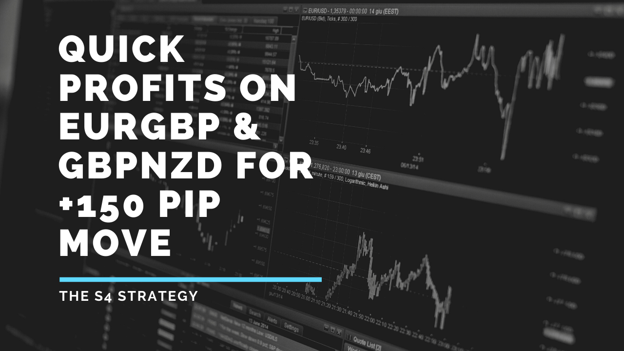 The S4 Strategy picking up some quick profits on EURGBP and GBPNZD for +150 pip move