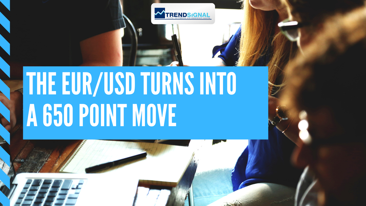 The EUR/USD D1 Accelerator BUY trade finally turns down, after a 650 point move